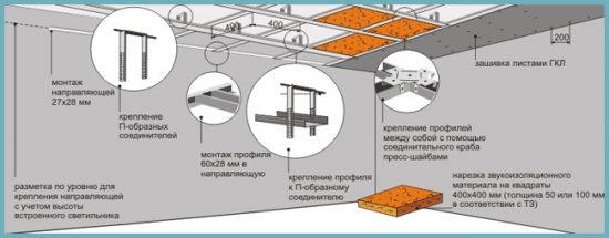 потолок подвесной для ванной комнаты