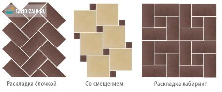 Варианты укладки напольной плитки