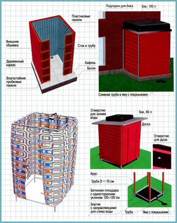 как построить летний душ схема