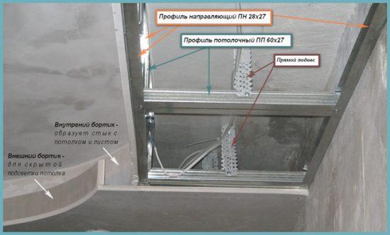 подвесы для пластикового потолка