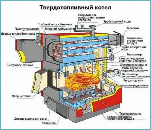 котел для отопления