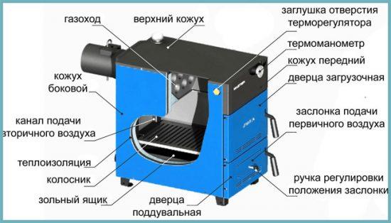 как работает котел на твердом топливе