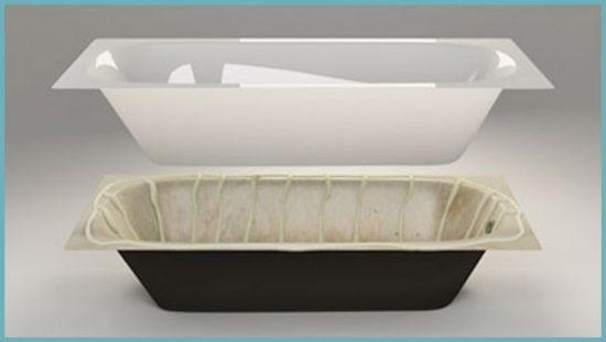 размеры вкладышей для ванн