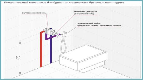 установка скрытого смесителя
