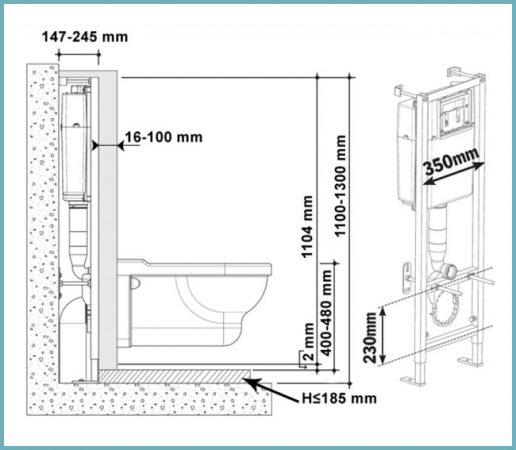 правила установки подвесного унитаза