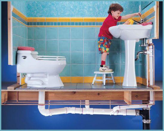 как устроена канализация