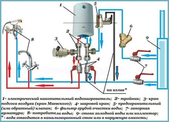 подключить водонагреватель своими руками