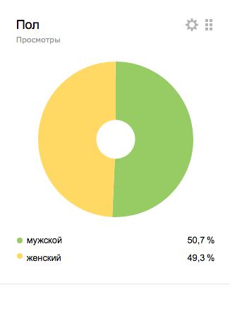 snimok-ekrana-2016-09-30-v-18-24-40