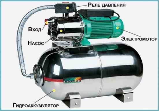 vodyanaya-stanciya-ne-nabiraet-davlenie-1-550x386.jpg
