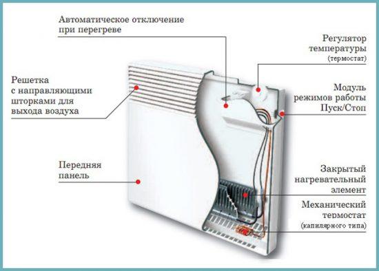 конвектор