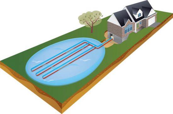 Геотермальное отопление принцип работы