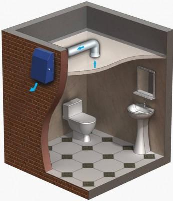 Вентилятор вытяжной для туалета