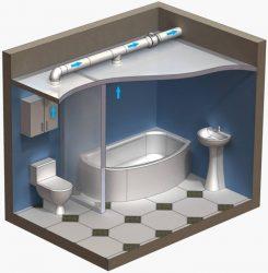 Вытяжка для туалета и ванной