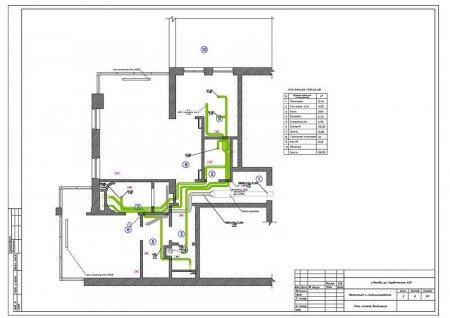проект канализации частного дома