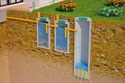 Септик для дома или дачи из бетонных колец