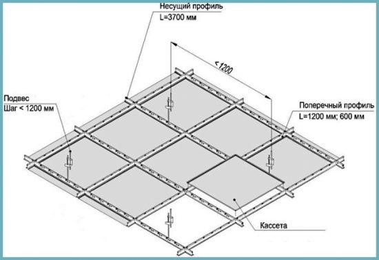 как собрать модульный подвесной потолок