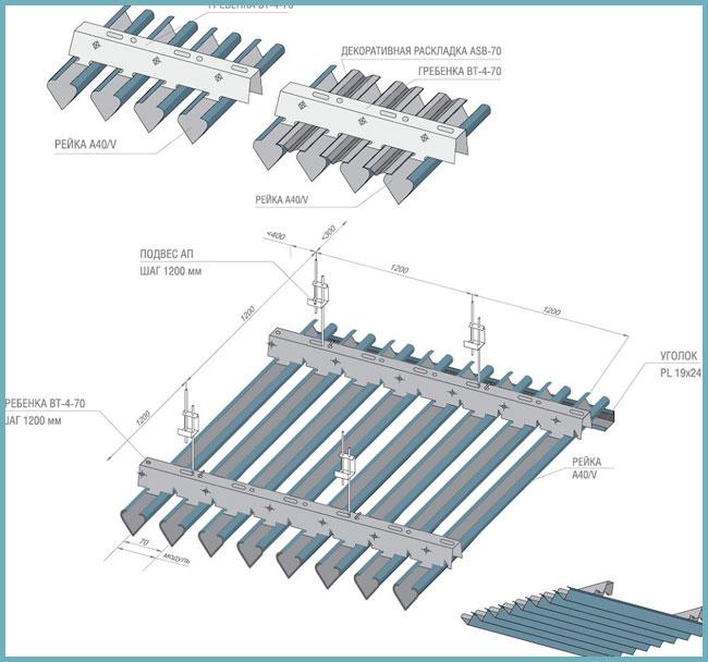 Схема: сборка реечного