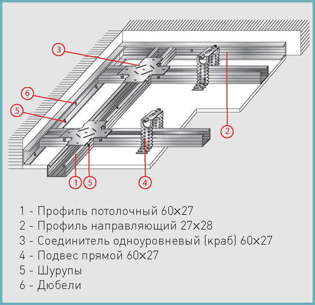 Схема крепления потолка из