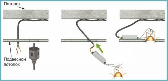 как сделать проводку под подвесным потолком