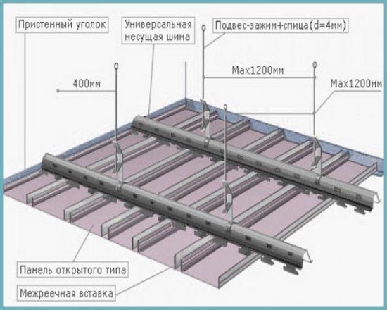 правила монтажа реечного потолка