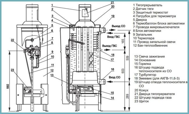 Схема: устройство газового