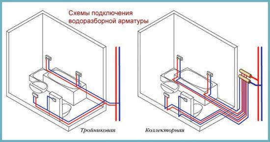 Разводка сантехники в новой квартире