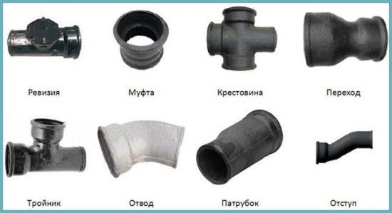 фитинги для труб канализации