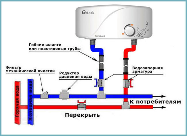 Проточный водонагреватель электрический своими руками