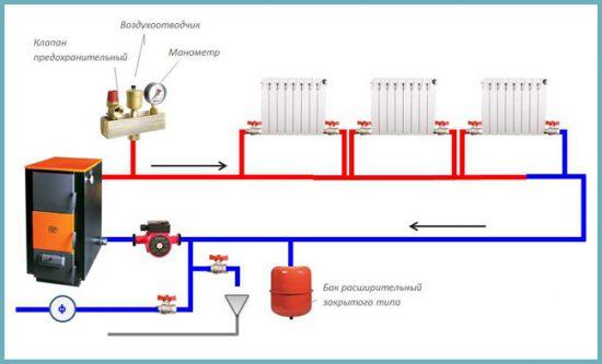 как залить воду в систему отопления