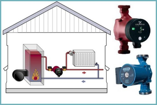 отопление для дома своими руками